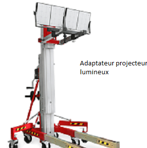 Adaptateur TORO projecteur lumineux