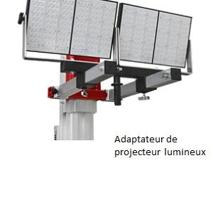 Adaptateur de projecteur