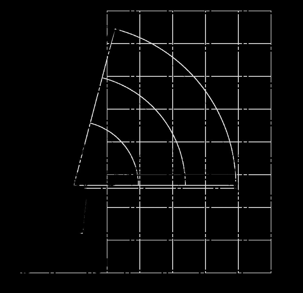 ORBIT 0.5T_DIAGRAMMA DI CARICO