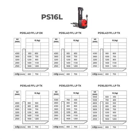 gerbeur-electrique-PS16L-capacites-residuelles