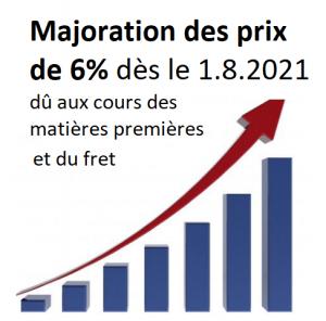 majoration 6%