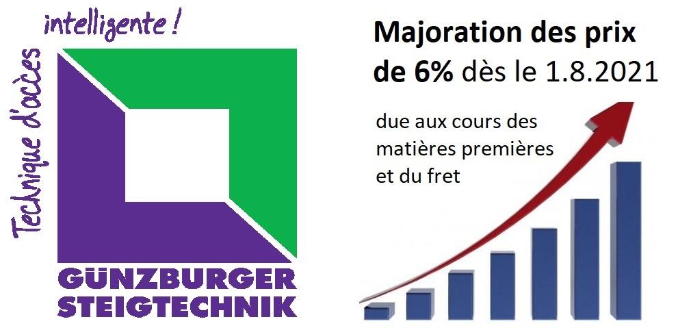 majoration 6%GB
