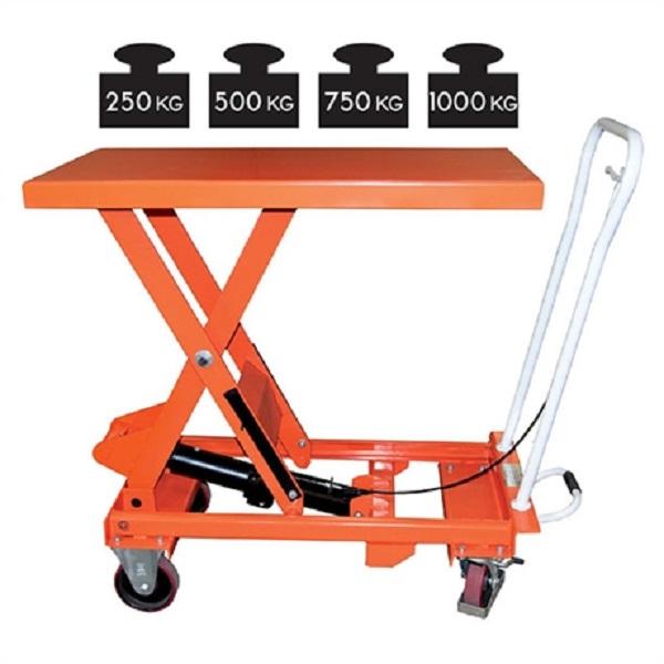 tables-elevatrices-manuelles-BS25-4