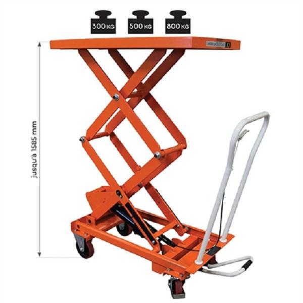 tables-elevatrices-manuelles-BS30D-3