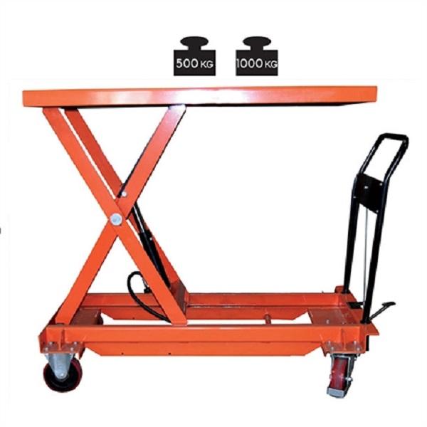 tables-elevatrices-manuelles-BS50L-2