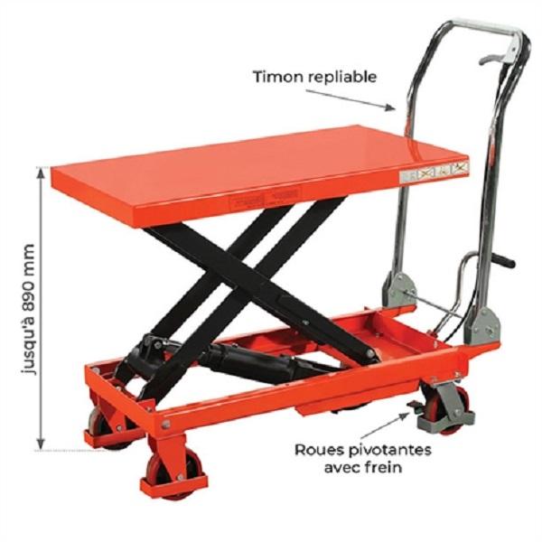 tables-elevatrices-manuelles-STFN-3