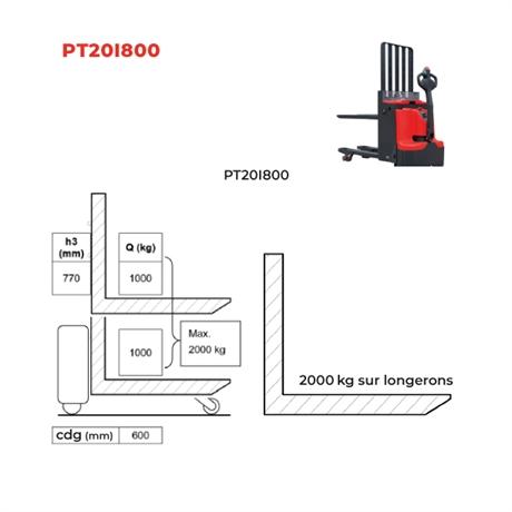 trans-gerbeur-electrique-levee-aditionnelle-magasinage-PT20I800-6